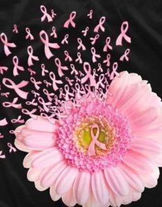 Je suis actif(ve) dans mes traitements et mon cancer avec la Sophrologie !